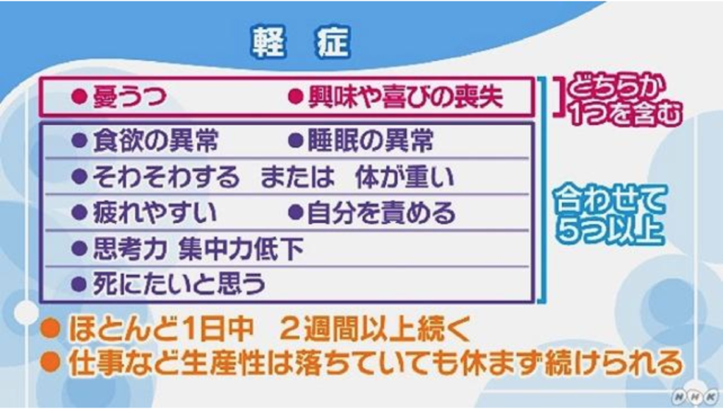 NHK 健康ch 軽症うつ病
